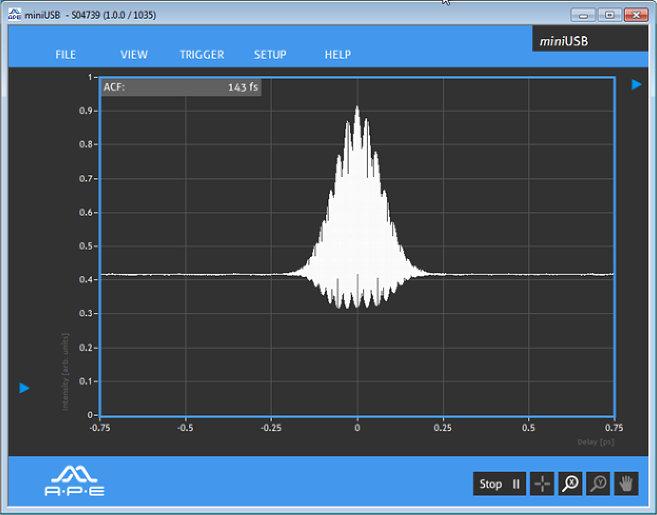 Collinear Interferometric Autocorrelation - APE