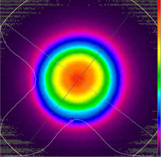 Beamprofil Carmina IR Laser